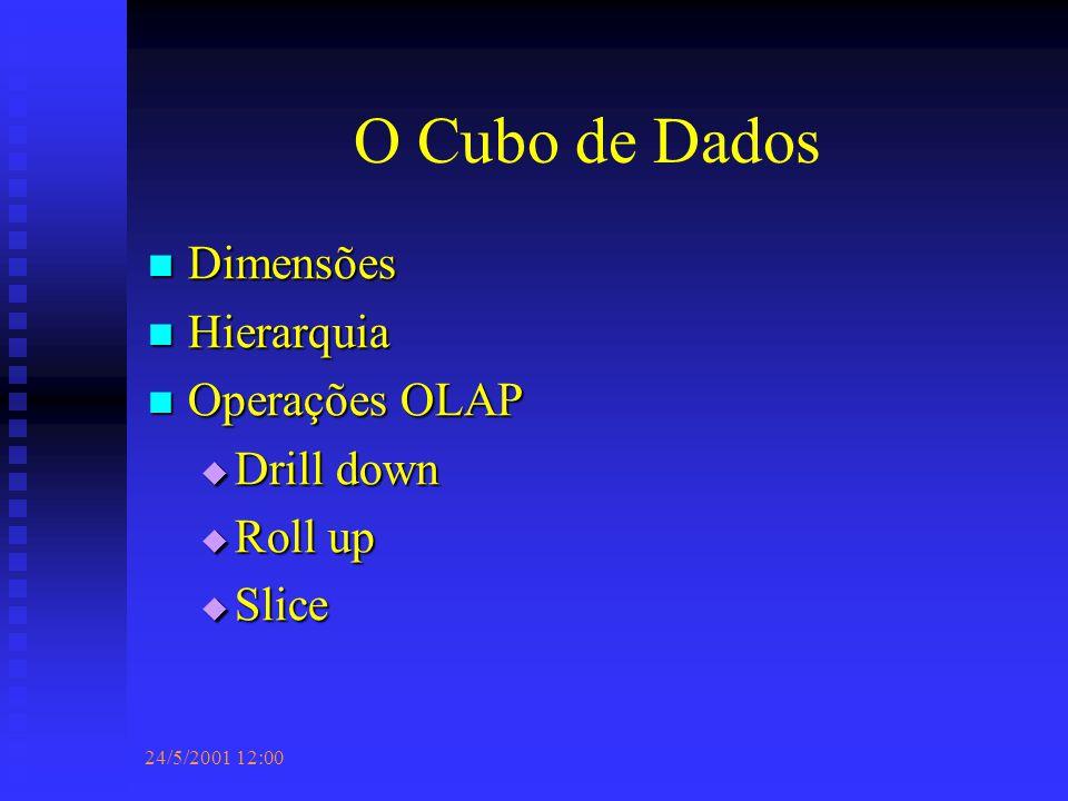 24/5/2001 12:00 O Cubo de Dados Dimensões Dimensões Hierarquia Hierarquia Operações OLAP Operações OLAP  Drill down  Roll up  Slice
