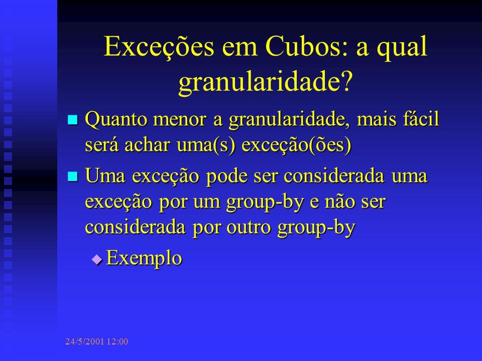 24/5/2001 12:00 Exceções em Cubos: a qual granularidade.