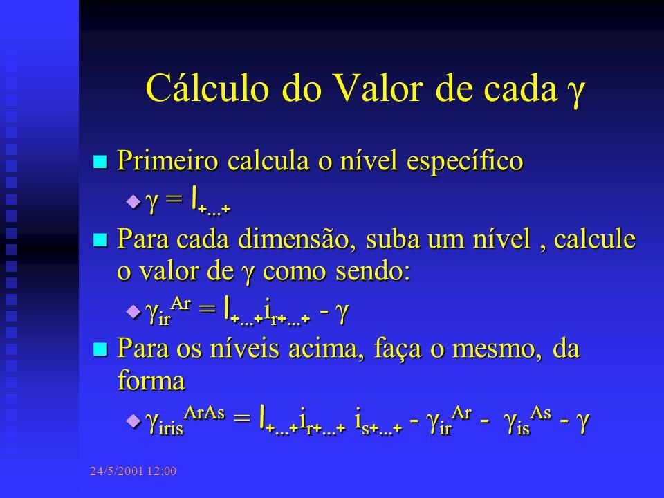 24/5/2001 12:00 Cálculo do Valor de cada γ Primeiro calcula o nível específico Primeiro calcula o nível específico  γ = l +...+ Para cada dimensão, suba um nível, calcule o valor de γ como sendo: Para cada dimensão, suba um nível, calcule o valor de γ como sendo:  γ ir Ar = l +...+ i r +...+ - γ Para os níveis acima, faça o mesmo, da forma Para os níveis acima, faça o mesmo, da forma  γ iris ArAs = l +...+ i r +...+ i s +...+ - γ ir Ar - γ is As - γ