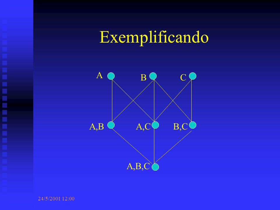24/5/2001 12:00 Exemplificando A,B,C B,CA,BA,C A BC