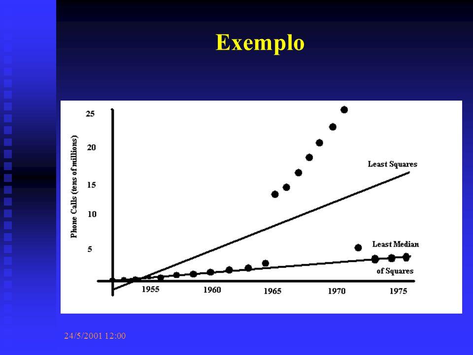 24/5/2001 12:00 Exemplo