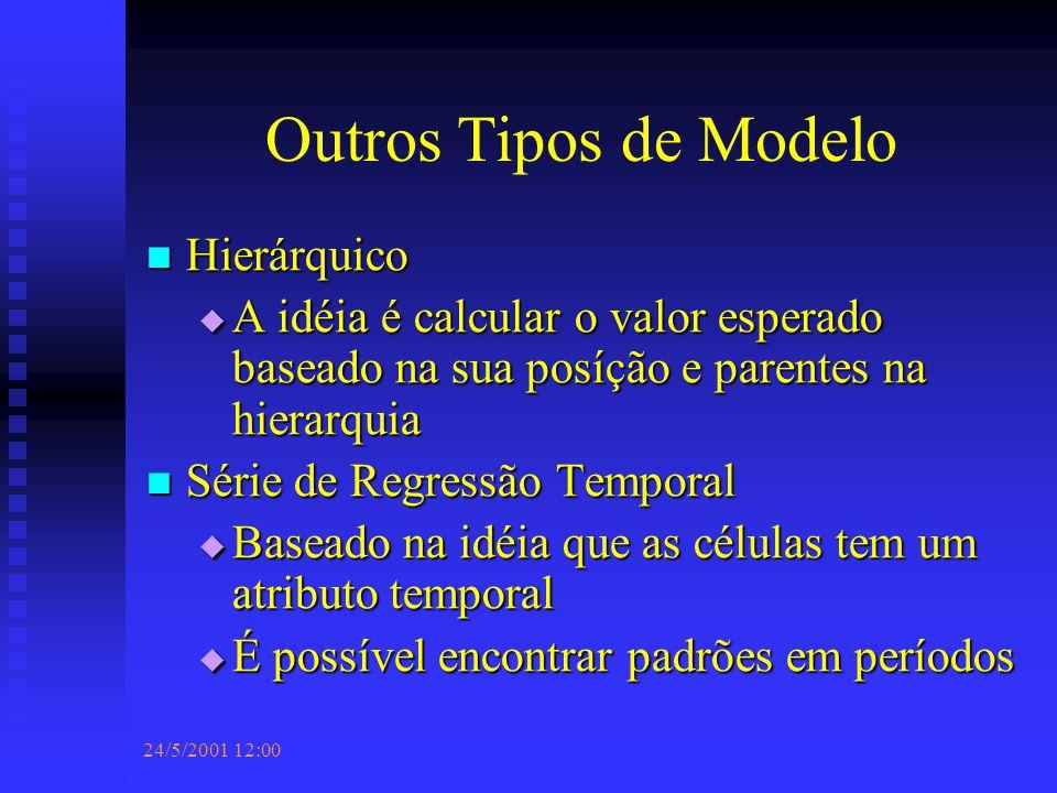 24/5/2001 12:00 Outros Tipos de Modelo Hierárquico Hierárquico  A idéia é calcular o valor esperado baseado na sua posíção e parentes na hierarquia Série de Regressão Temporal Série de Regressão Temporal  Baseado na idéia que as células tem um atributo temporal  É possível encontrar padrões em períodos