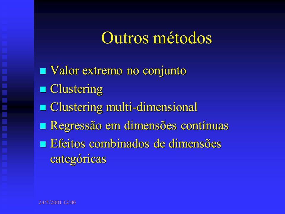 24/5/2001 12:00 Outros métodos Valor extremo no conjunto Valor extremo no conjunto Clustering Clustering Clustering multi-dimensional Clustering multi-dimensional Regressão em dimensões contínuas Regressão em dimensões contínuas Efeitos combinados de dimensões categóricas Efeitos combinados de dimensões categóricas