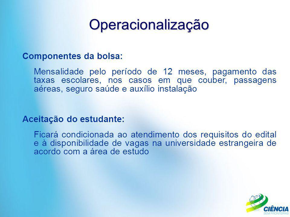 Componentes da bolsa: Mensalidade pelo período de 12 meses, pagamento das taxas escolares, nos casos em que couber, passagens aéreas, seguro saúde e a