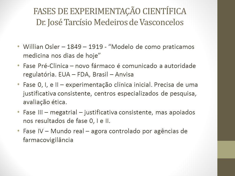 FASES DE EXPERIMENTAÇÃO CIENTÍFICA Dr.