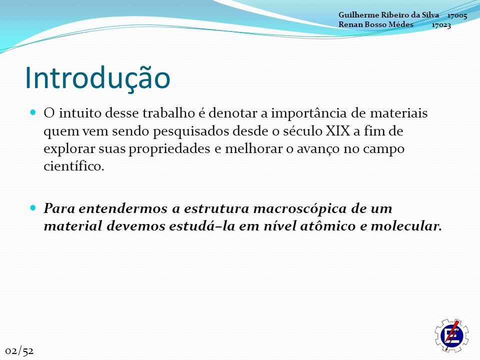 Supercondutividade Guilherme Ribeiro da Silva 17005 Renan Bosso Médes 17023 43/52
