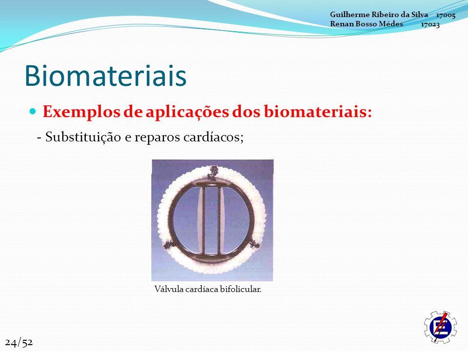 Biomateriais Exemplos de aplicações dos biomateriais: - Substituição e reparos cardíacos; Válvula cardíaca bifolicular. Guilherme Ribeiro da Silva 170