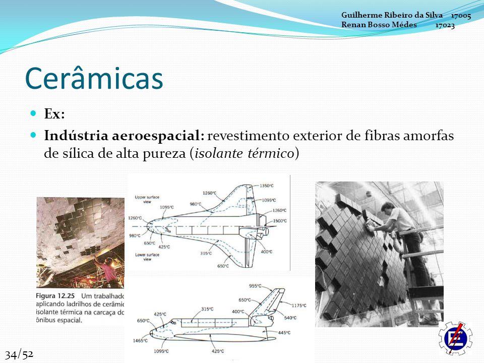 Cerâmicas Ex: Indústria aeroespacial: revestimento exterior de fibras amorfas de sílica de alta pureza (isolante térmico) Guilherme Ribeiro da Silva 1