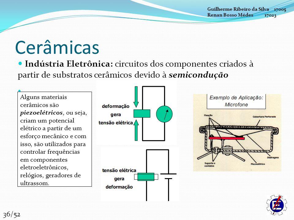 Cerâmicas Indústria Eletrônica: circuitos dos componentes criados à partir de substratos cerâmicos devido à semicondução. Alguns materiais cerâmicos s