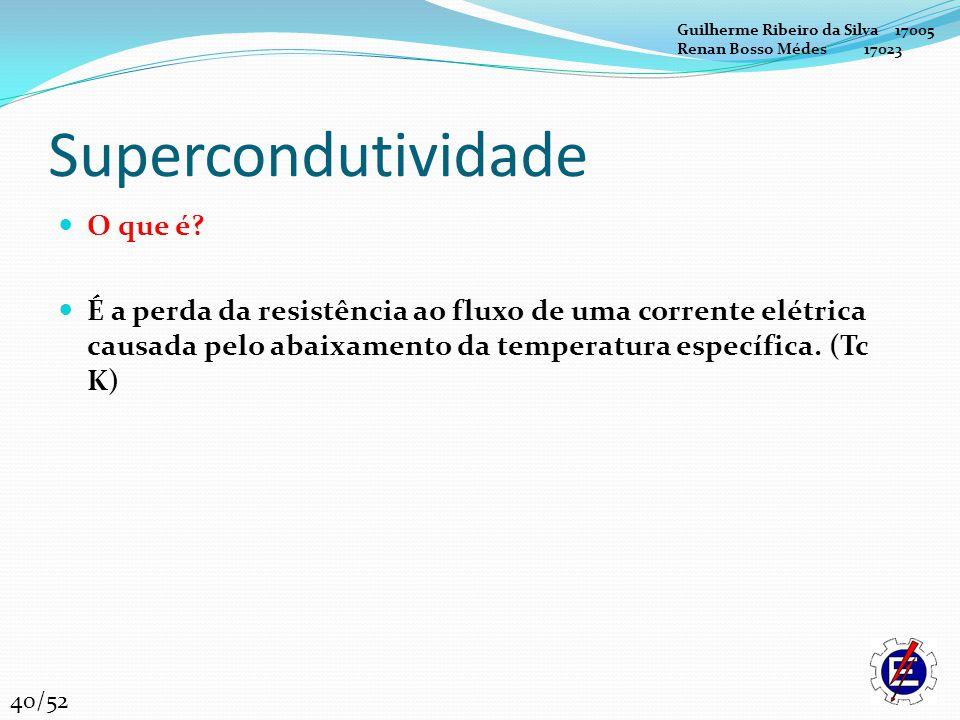 Supercondutividade O que é? É a perda da resistência ao fluxo de uma corrente elétrica causada pelo abaixamento da temperatura específica. (Tc K) Guil