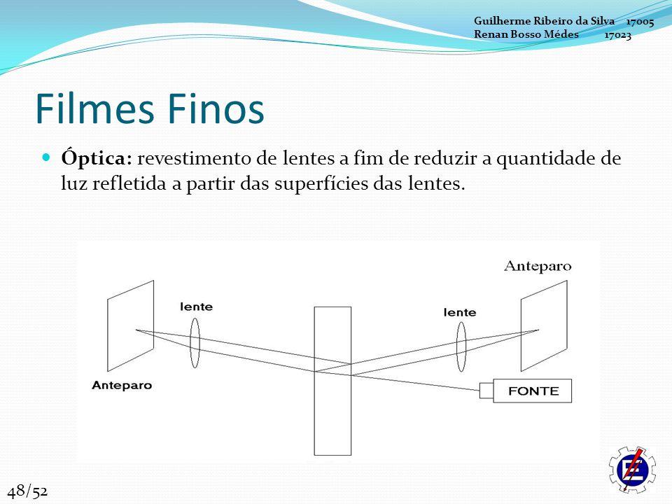 Filmes Finos Óptica: revestimento de lentes a fim de reduzir a quantidade de luz refletida a partir das superfícies das lentes. Guilherme Ribeiro da S