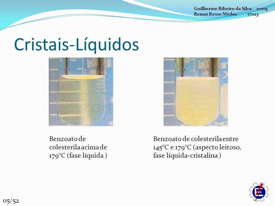 Cristais-Líquidos Benzoato de colesterila acima de 179°C (fase líquida ) Benzoato de colesterila entre 145°C e 179°C (aspecto leitoso, fase líquida-cr