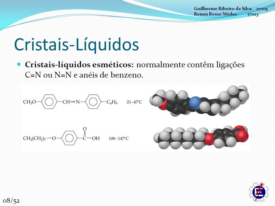 Cristais-Líquidos Cristais-líquidos colestéricos: baseados na estrutura do colesterol: As moléculas em camadas são orientadas em ângulo característico em relação ao das camadas adjacentes para evitar interações repulsivas.