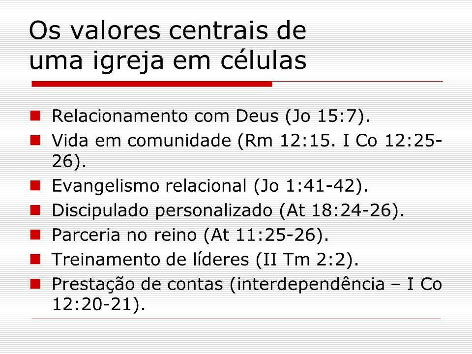 Os valores centrais de uma igreja em células Relacionamento com Deus (Jo 15:7). Vida em comunidade (Rm 12:15. I Co 12:25- 26). Evangelismo relacional