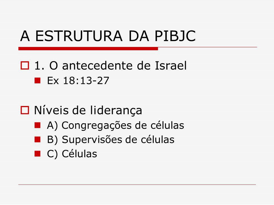 A ESTRUTURA DA PIBJC  1. O antecedente de Israel Ex 18:13-27  Níveis de liderança A) Congregações de células B) Supervisões de células C) Células