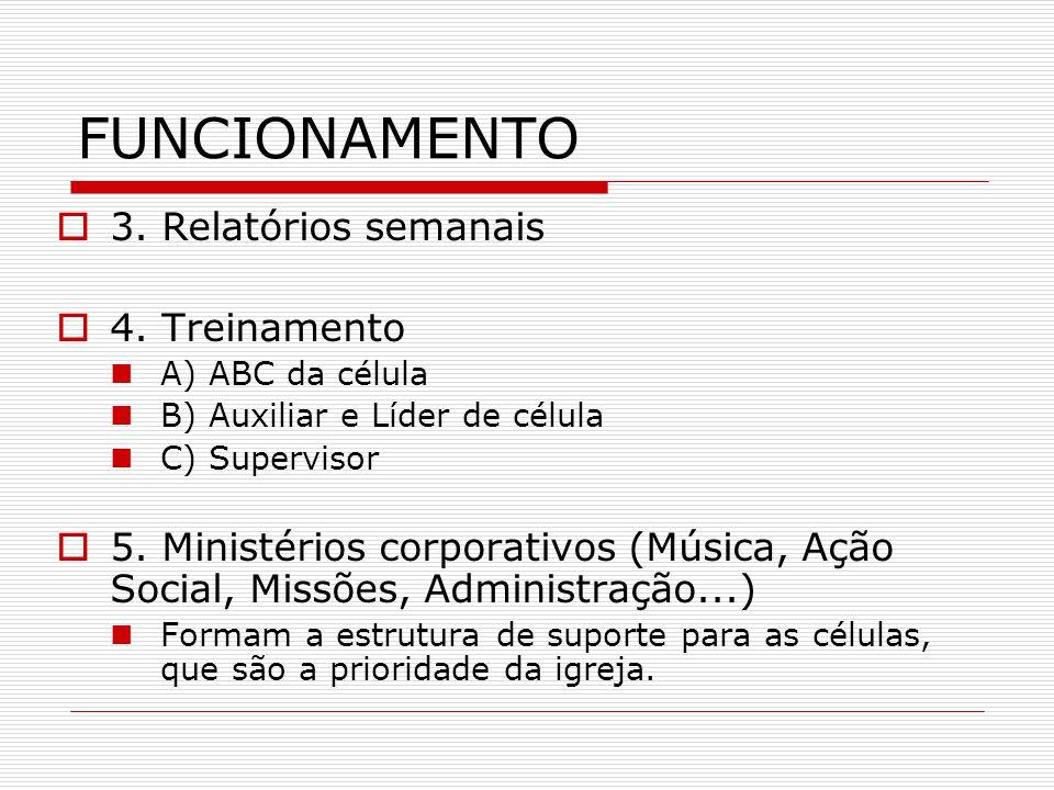 FUNCIONAMENTO  3. Relatórios semanais  4. Treinamento A) ABC da célula B) Auxiliar e Líder de célula C) Supervisor  5. Ministérios corporativos (Mú
