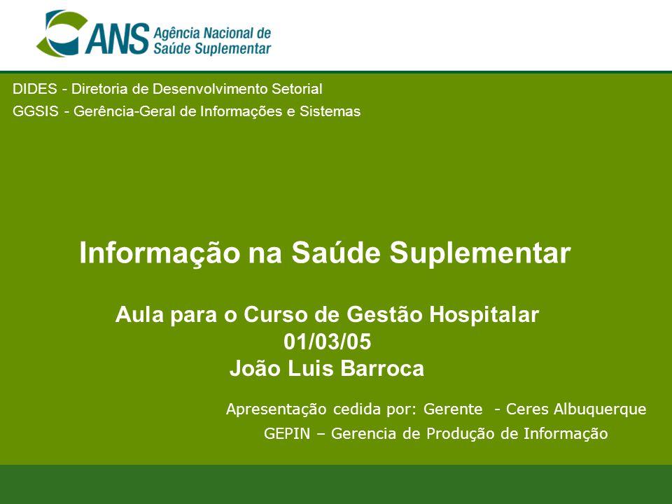 Informação na Saúde Suplementar DIDES - Diretoria de Desenvolvimento Setorial GGSIS - Gerência-Geral de Informações e Sistemas Apresentação cedida por