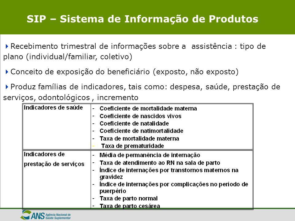 SIP – Sistema de Informação de Produtos  Recebimento trimestral de informações sobre a assistência : tipo de plano (individual/familiar, coletivo) 