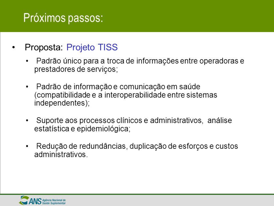 Próximos passos: Proposta: Projeto TISS Padrão único para a troca de informações entre operadoras e prestadores de serviços; Padrão de informação e co