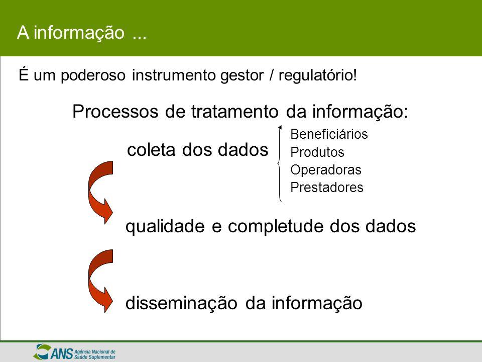 A informação... É um poderoso instrumento gestor / regulatório! Processos de tratamento da informação: coleta dos dados qualidade e completude dos dad