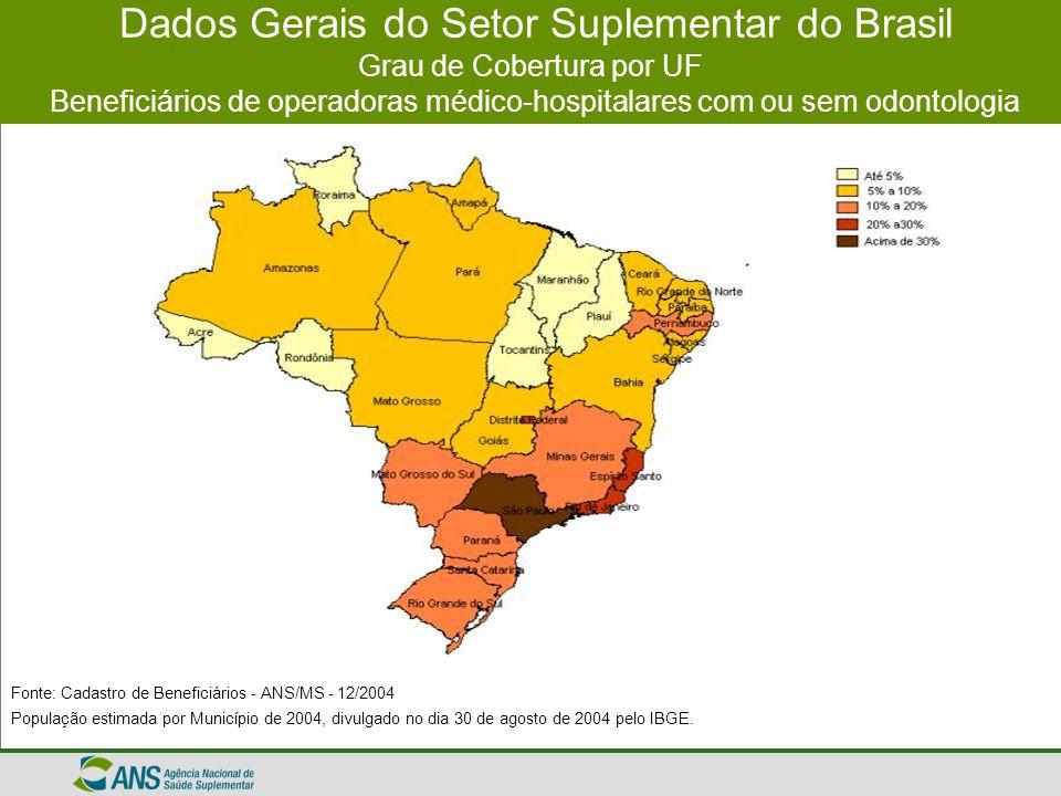 Dados Gerais do Setor Suplementar do Brasil Grau de Cobertura por UF Beneficiários de operadoras médico-hospitalares com ou sem odontologia Fonte: Cad