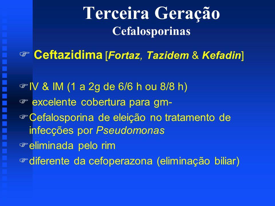 Terceira Geração Cefalosporinas F Ceftazidima [Fortaz, Tazidem & Kefadin] FIV & IM (1 a 2g de 6/6 h ou 8/8 h) F excelente cobertura para gm- FCefalosp