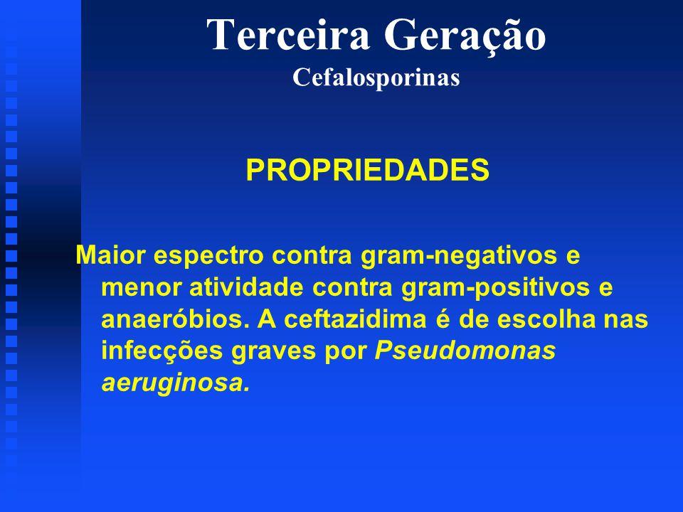 Terceira Geração Cefalosporinas PROPRIEDADES Maior espectro contra gram-negativos e menor atividade contra gram-positivos e anaeróbios. A ceftazidima