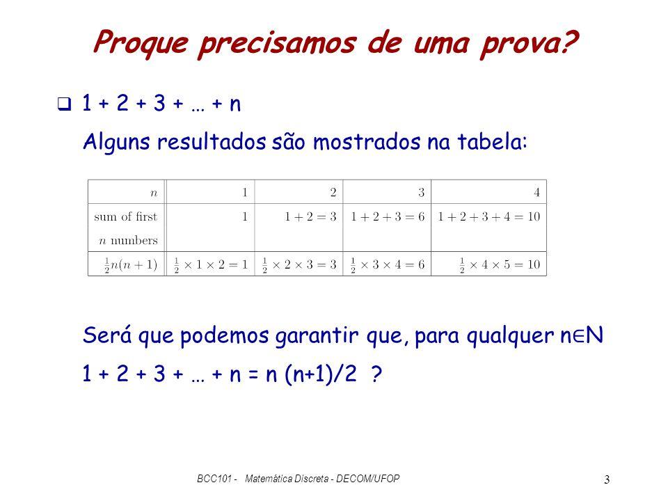 Proque precisamos de uma prova?  1 + 2 + 3 + … + n Alguns resultados são mostrados na tabela: Será que podemos garantir que, para qualquer n ∈ N 1 +