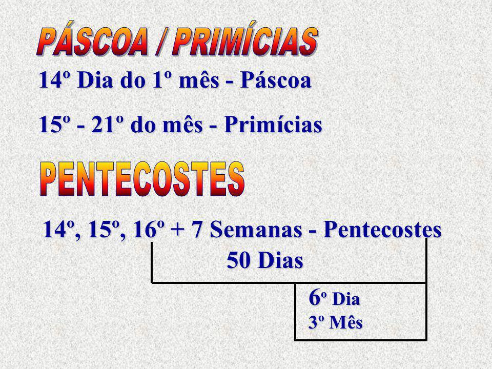 14º Dia do 1º mês - Páscoa 15º - 21º do mês - Primícias 14º, 15º, 16º + 7 Semanas - Pentecostes 50 Dias 6 º Dia 3º Mês