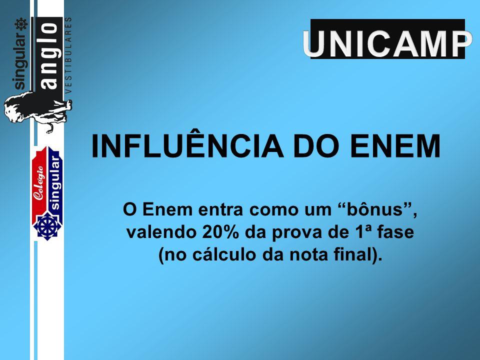 """INFLUÊNCIA DO ENEM O Enem entra como um """"bônus"""", valendo 20% da prova de 1ª fase (no cálculo da nota final)."""