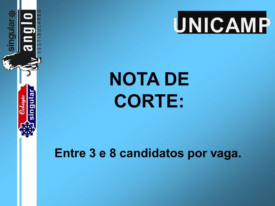 NOTA DE CORTE: Entre 3 e 8 candidatos por vaga.