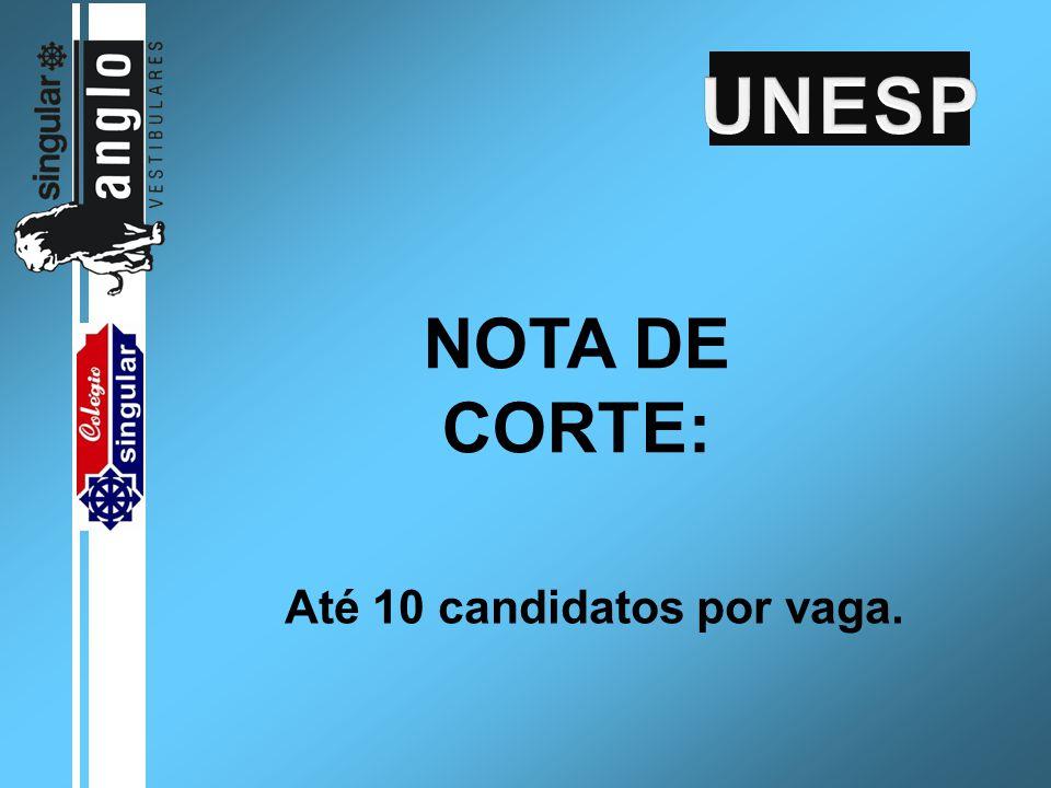 NOTA DE CORTE: Até 10 candidatos por vaga.