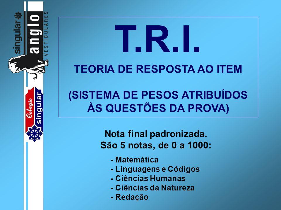 T.R.I. TEORIA DE RESPOSTA AO ITEM (SISTEMA DE PESOS ATRIBUÍDOS ÀS QUESTÕES DA PROVA) Nota final padronizada. São 5 notas, de 0 a 1000: - Matemática -