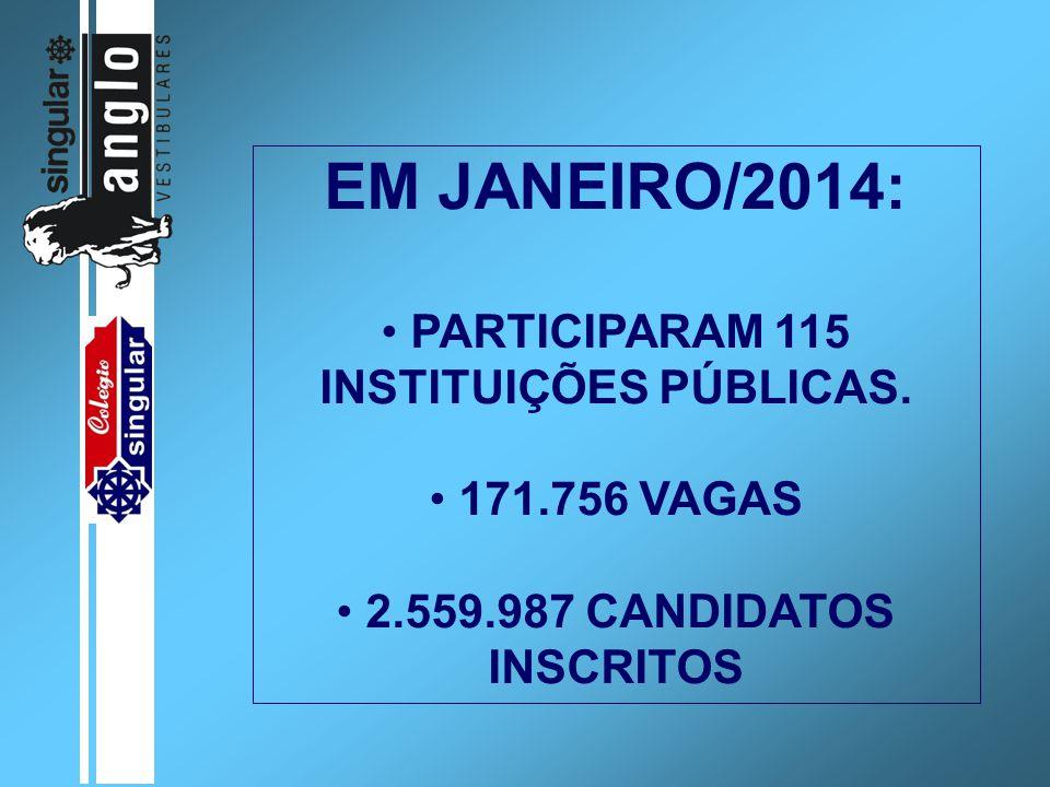 EM JANEIRO/2014: PARTICIPARAM 115 INSTITUIÇÕES PÚBLICAS. 171.756 VAGAS 2.559.987 CANDIDATOS INSCRITOS