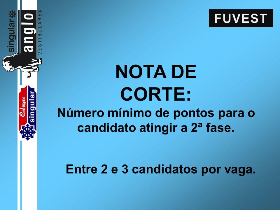 NOTA DE CORTE: Número mínimo de pontos para o candidato atingir a 2ª fase. Entre 2 e 3 candidatos por vaga.