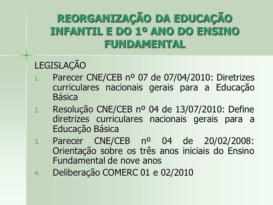REORGANIZAÇÃO DA EDUCAÇÃO INFANTIL E DO 1º ANO DO ENSINO FUNDAMENTAL LEGISLAÇÃO 1. Parecer CNE/CEB nº 07 de 07/04/2010: Diretrizes curriculares nacion