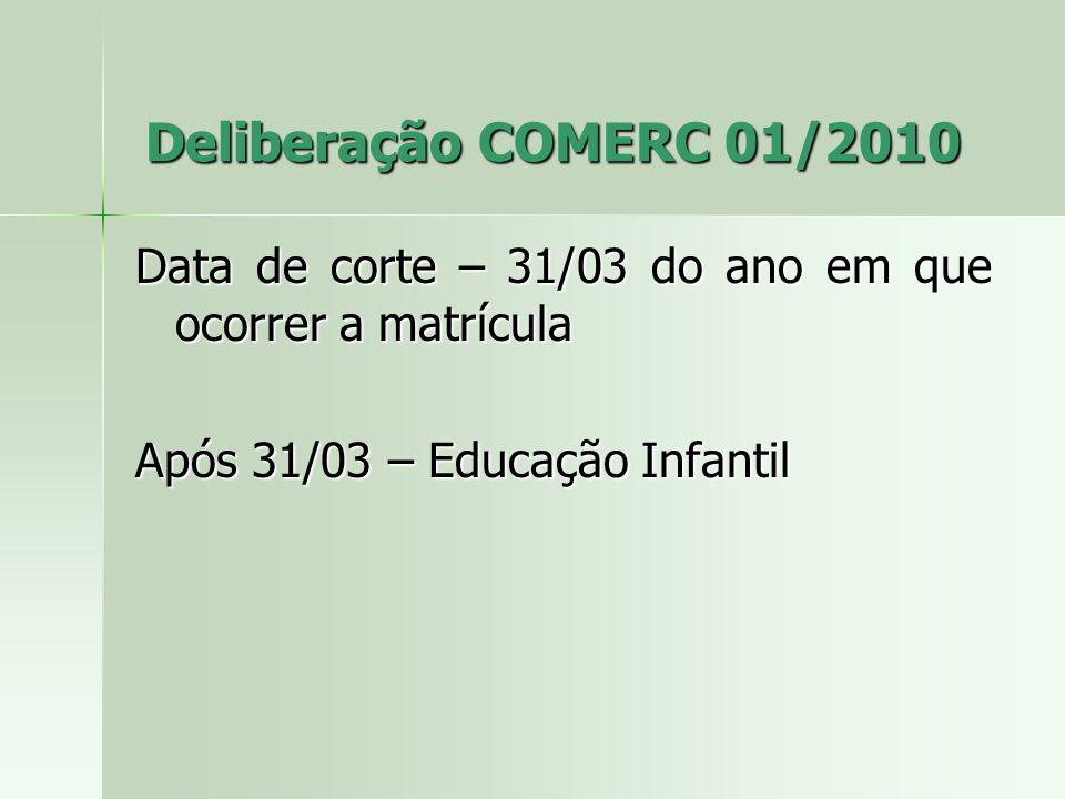 Deliberação COMERC 01/2010 Deliberação COMERC 01/2010 Data de corte – 31/03 do ano em que ocorrer a matrícula Após 31/03 – Educação Infantil