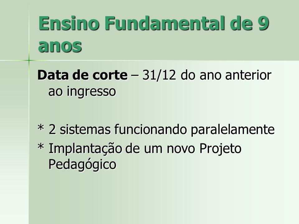 Ensino Fundamental de 9 anos Data de corte – 31/12 do ano anterior ao ingresso * 2 sistemas funcionando paralelamente * Implantação de um novo Projeto Pedagógico