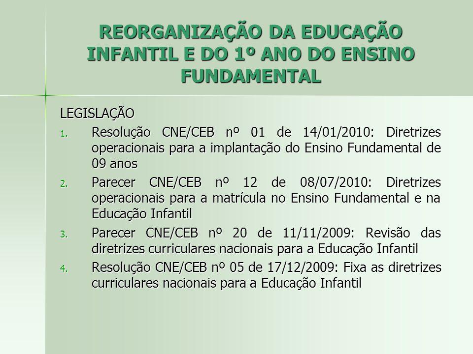 REORGANIZAÇÃO DA EDUCAÇÃO INFANTIL E DO 1º ANO DO ENSINO FUNDAMENTAL LEGISLAÇÃO 1. Resolução CNE/CEB nº 01 de 14/01/2010: Diretrizes operacionais para