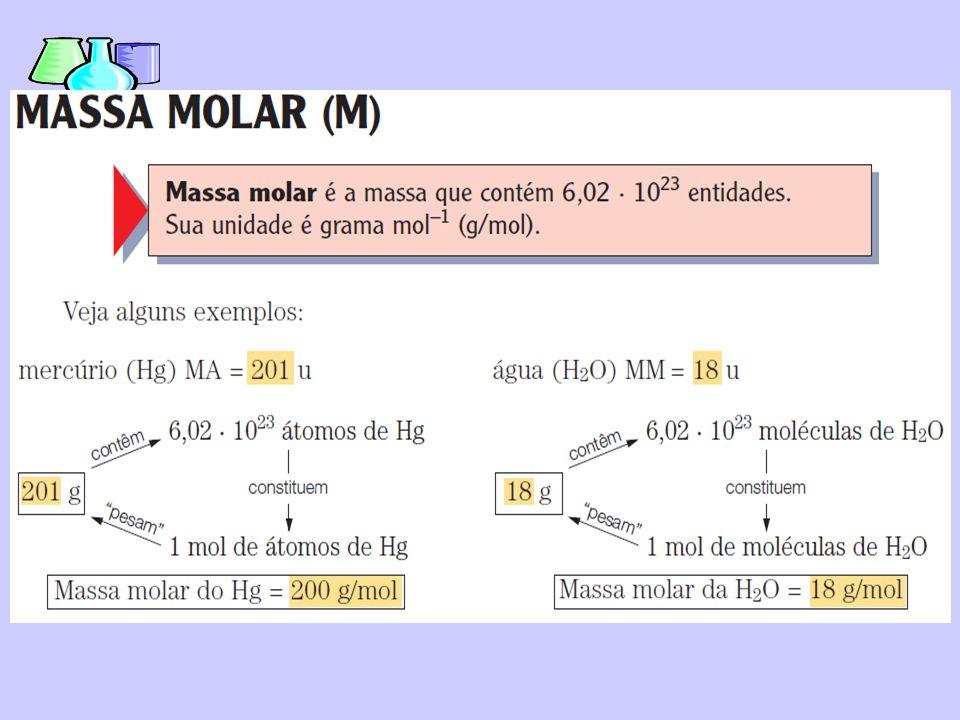 Química Mol: medida conveniente de quantidades químicas.