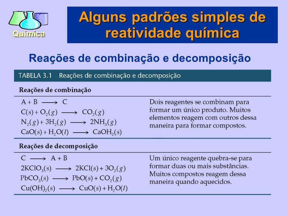 Química Reações de combinação e decomposição As reações de combinação têm menos produtos do que reagentes: 2Mg(s) + O 2 (g)  2MgO(s) O Mg combina-se com o O 2 para formar o MgO.
