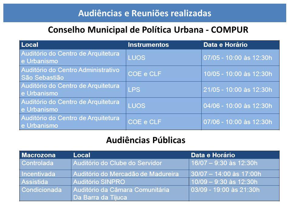 Agenda das Reuniões Conselho Municipal de Política Urbana - COMPUR Quer enviar sugestões? participe.instrumentos@gmail.com LocalInstrumentosData e Hor