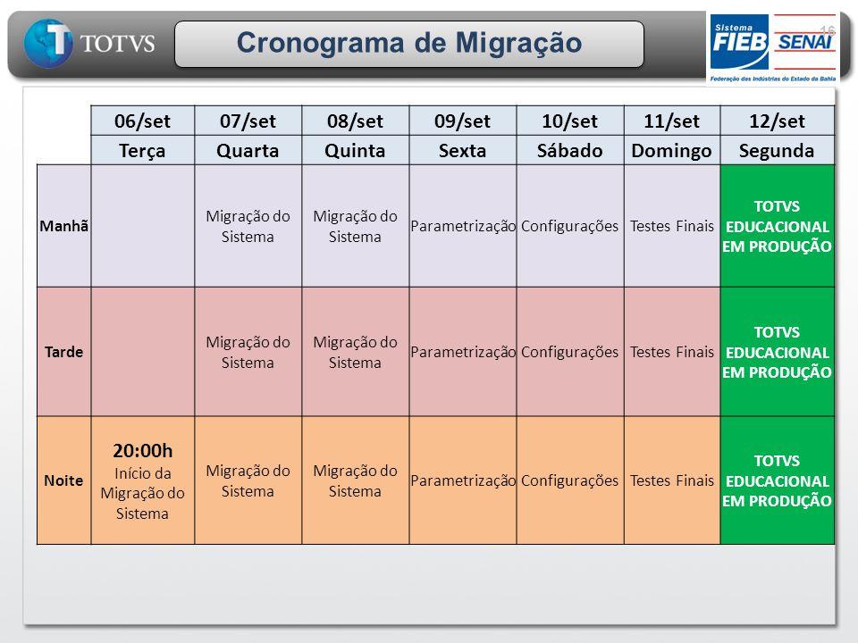 Cronograma de Migração 16 06/set07/set08/set09/set10/set11/set12/set TerçaQuartaQuintaSextaSábadoDomingoSegunda Manhã Migração do Sistema Parametrizaç