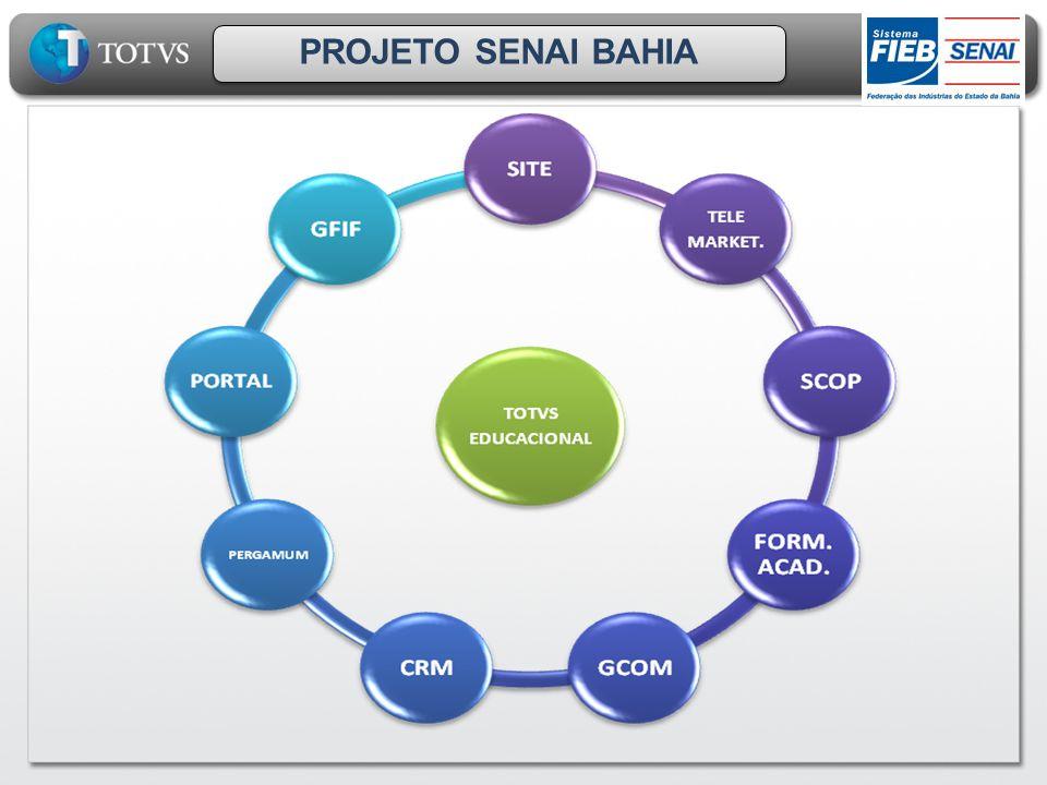 Interface do Sistema 4