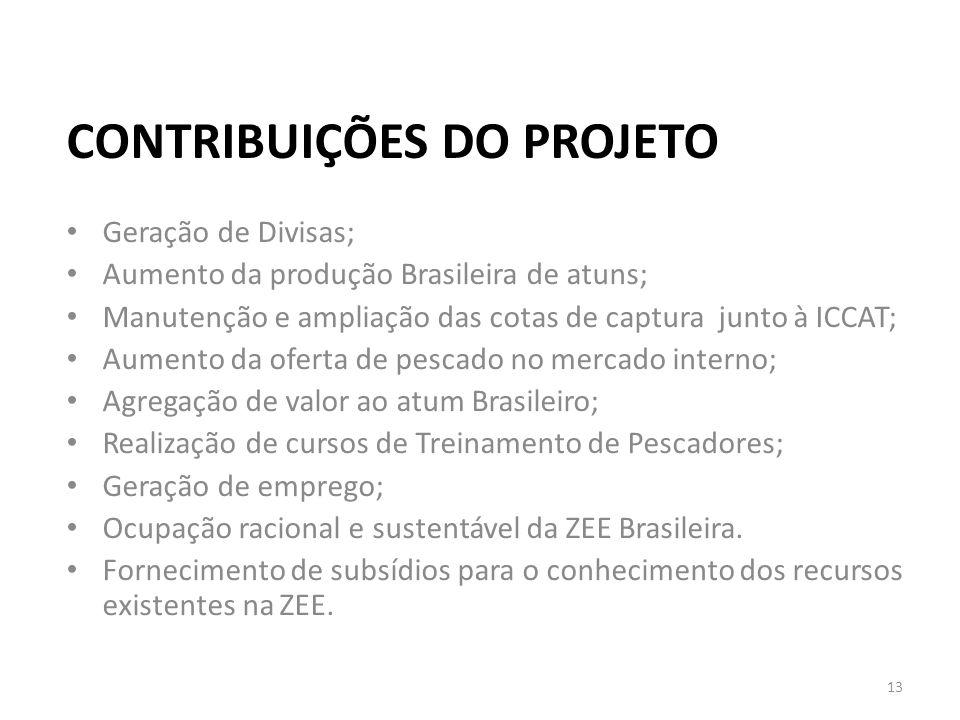 CONTRIBUIÇÕES DO PROJETO Geração de Divisas; Aumento da produção Brasileira de atuns; Manutenção e ampliação das cotas de captura junto à ICCAT; Aumen