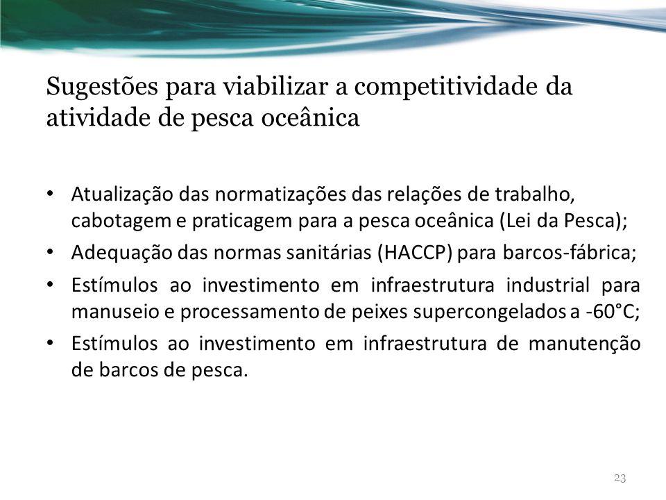 Sugestões para viabilizar a competitividade da atividade de pesca oceânica Atualização das normatizações das relações de trabalho, cabotagem e pratica