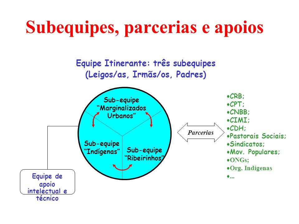 Subequipes, parcerias e apoios  CRB;  CPT;  CNBB;  CIMI;  CDH;  Pastorais Sociais;  Sindicatos;  Mov. Populares;  ONGs;  Org. Indígenas ...