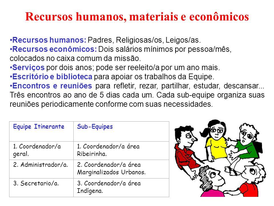 Recursos humanos, materiais e econômicos Equipe ItineranteSub-Equipes 1. Coordenador/a geral. 1. Coordenador/a área Ribeirinha. 2. Administrador/a.2.