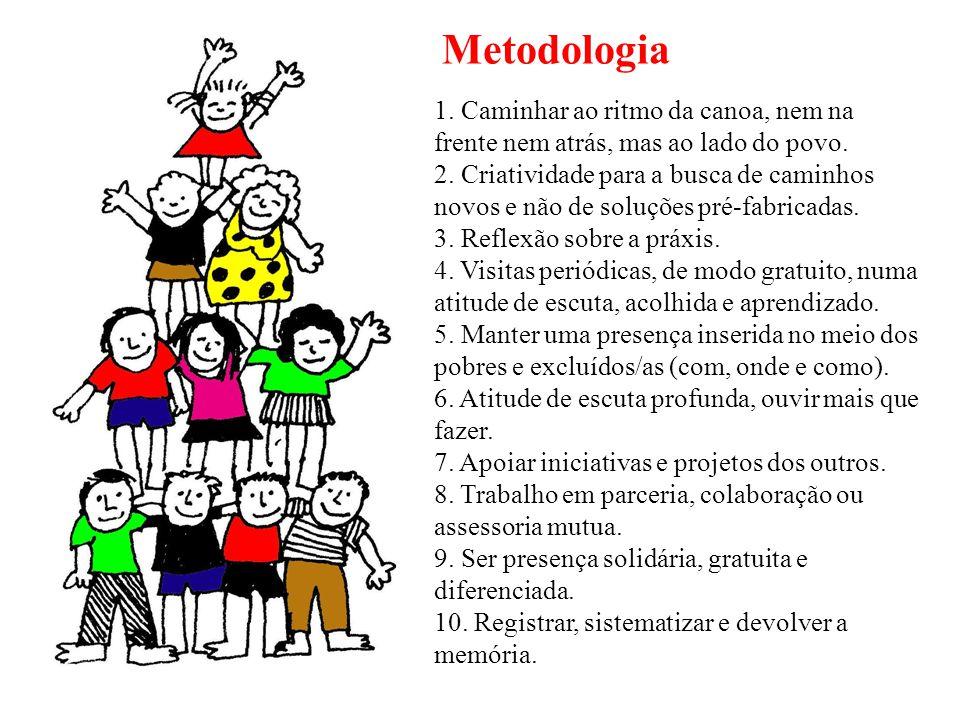 Metodologia 1. Caminhar ao ritmo da canoa, nem na frente nem atrás, mas ao lado do povo. 2. Criatividade para a busca de caminhos novos e não de soluç