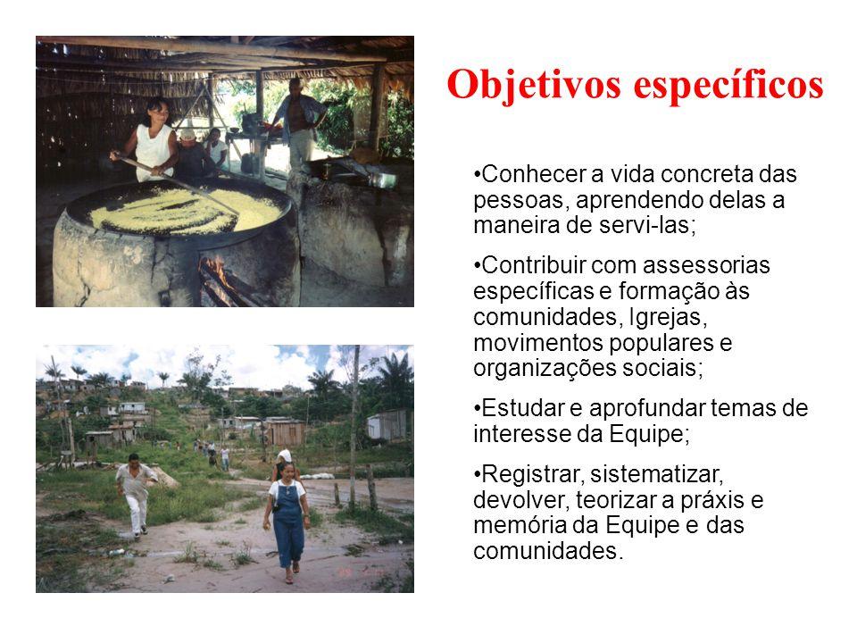 Objetivos específicos Conhecer a vida concreta das pessoas, aprendendo delas a maneira de servi-las; Contribuir com assessorias específicas e formação
